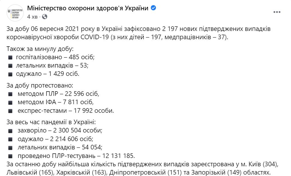 Коронавирус в Украине на 7 сентября